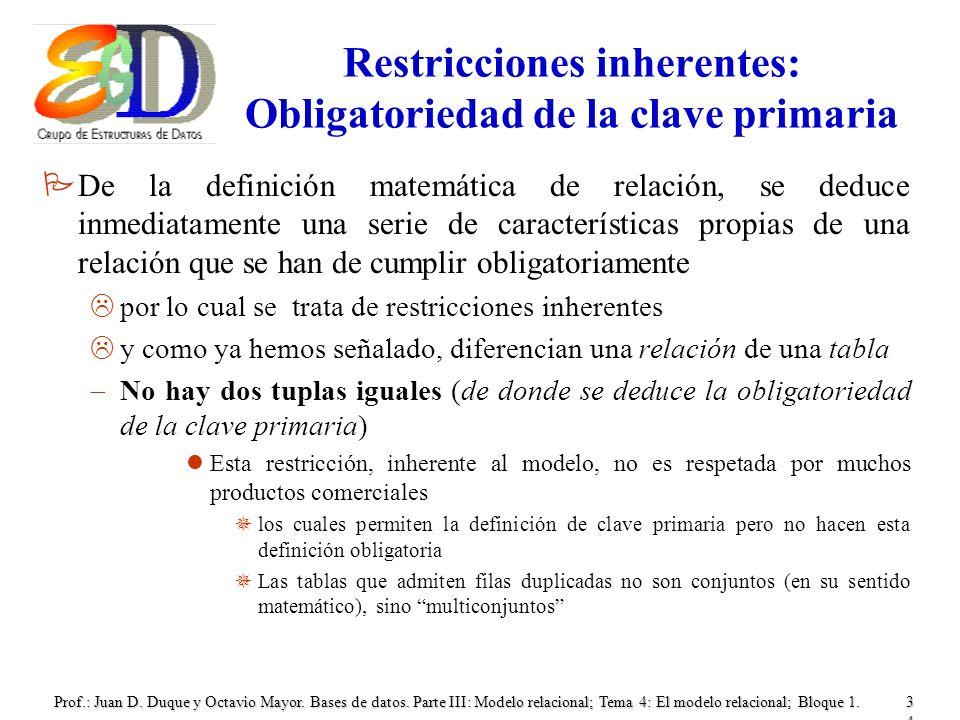 Prof.: Juan D. Duque y Octavio Mayor. Bases de datos. Parte III: Modelo relacional; Tema 4: El modelo relacional; Bloque 1.34 Restricciones inherentes
