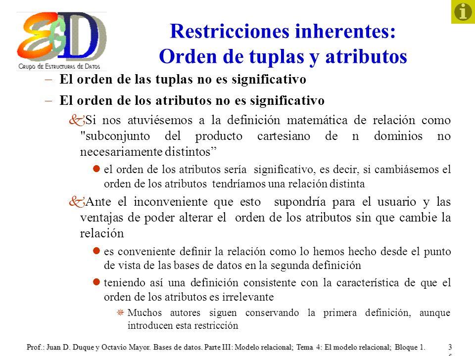 Prof.: Juan D. Duque y Octavio Mayor. Bases de datos. Parte III: Modelo relacional; Tema 4: El modelo relacional; Bloque 1.35 Restricciones inherentes
