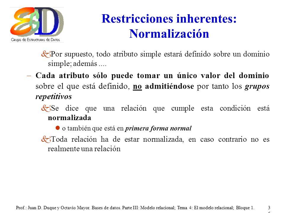 Prof.: Juan D. Duque y Octavio Mayor. Bases de datos. Parte III: Modelo relacional; Tema 4: El modelo relacional; Bloque 1.36 Restricciones inherentes