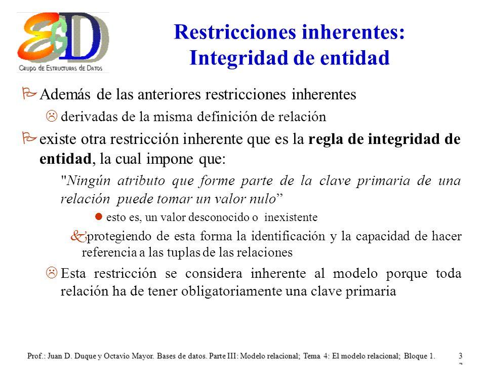 Prof.: Juan D. Duque y Octavio Mayor. Bases de datos. Parte III: Modelo relacional; Tema 4: El modelo relacional; Bloque 1.37 Restricciones inherentes
