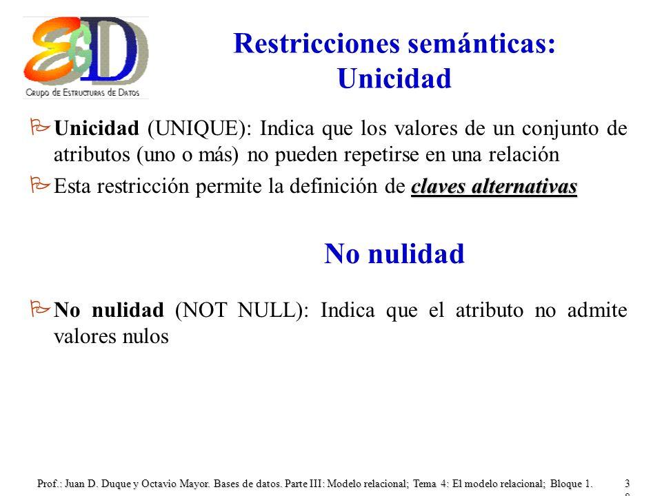 Prof.: Juan D. Duque y Octavio Mayor. Bases de datos. Parte III: Modelo relacional; Tema 4: El modelo relacional; Bloque 1.38 Restricciones semánticas