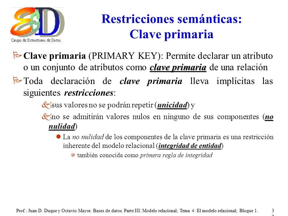 Prof.: Juan D. Duque y Octavio Mayor. Bases de datos. Parte III: Modelo relacional; Tema 4: El modelo relacional; Bloque 1.39 Restricciones semánticas