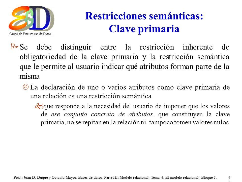 Prof.: Juan D. Duque y Octavio Mayor. Bases de datos. Parte III: Modelo relacional; Tema 4: El modelo relacional; Bloque 1.40 Restricciones semánticas