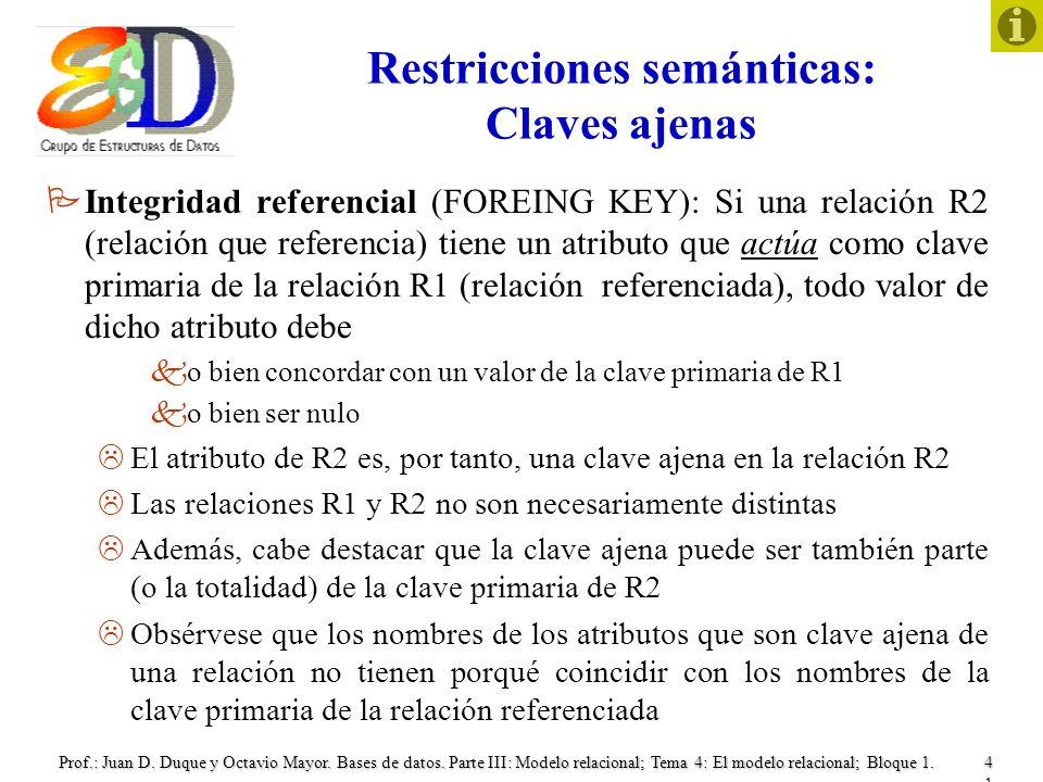 Prof.: Juan D. Duque y Octavio Mayor. Bases de datos. Parte III: Modelo relacional; Tema 4: El modelo relacional; Bloque 1.41 Restricciones semánticas