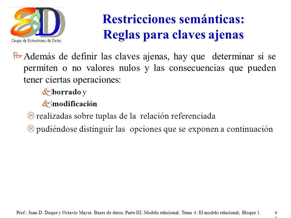 Prof.: Juan D. Duque y Octavio Mayor. Bases de datos. Parte III: Modelo relacional; Tema 4: El modelo relacional; Bloque 1.42 Restricciones semánticas