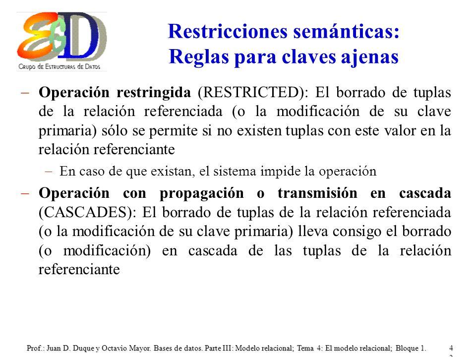 Prof.: Juan D. Duque y Octavio Mayor. Bases de datos. Parte III: Modelo relacional; Tema 4: El modelo relacional; Bloque 1.43 Restricciones semánticas