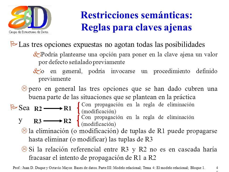 Prof.: Juan D. Duque y Octavio Mayor. Bases de datos. Parte III: Modelo relacional; Tema 4: El modelo relacional; Bloque 1.45 Restricciones semánticas