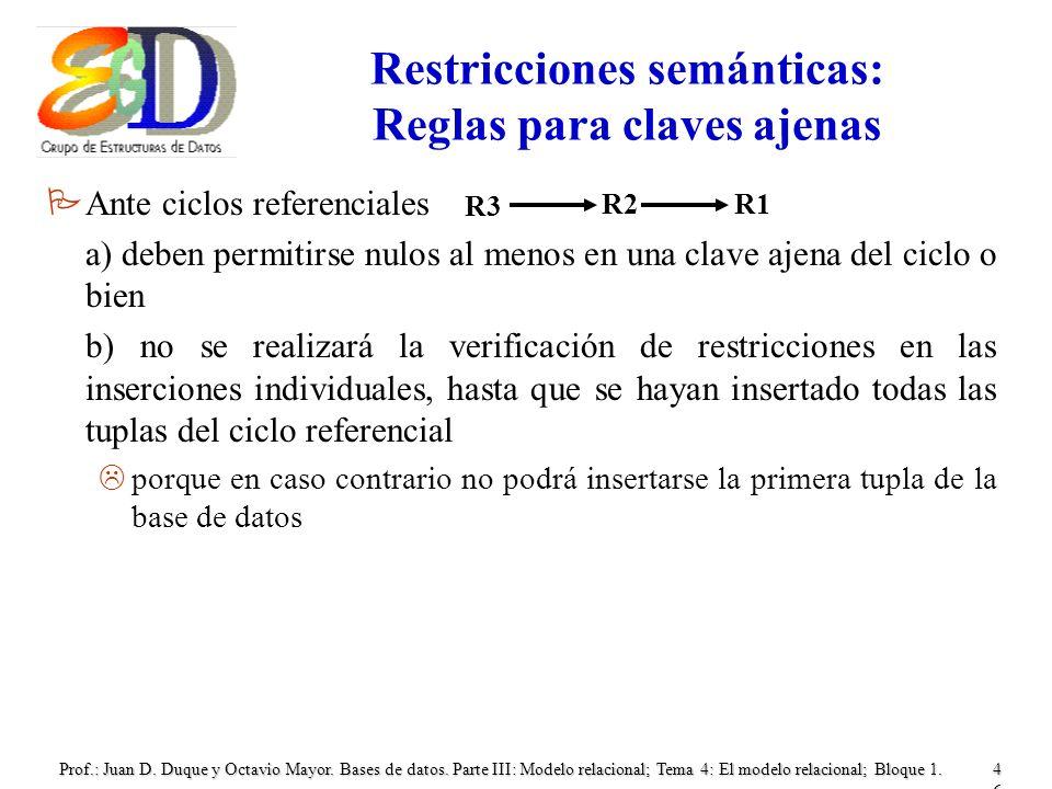 Prof.: Juan D. Duque y Octavio Mayor. Bases de datos. Parte III: Modelo relacional; Tema 4: El modelo relacional; Bloque 1.46 Restricciones semánticas