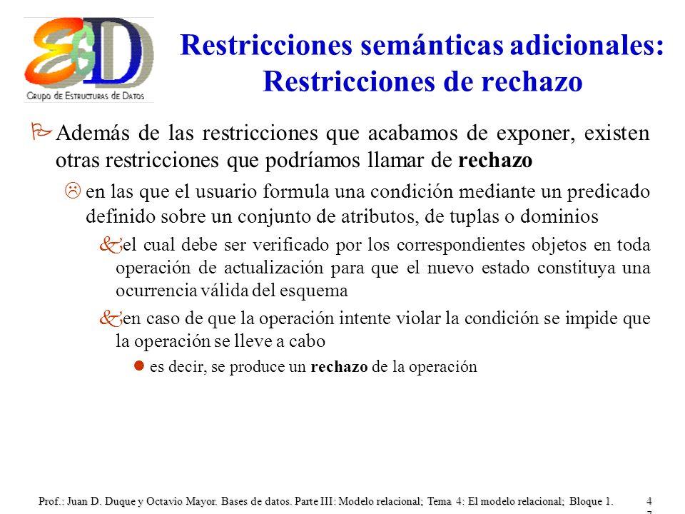 Prof.: Juan D. Duque y Octavio Mayor. Bases de datos. Parte III: Modelo relacional; Tema 4: El modelo relacional; Bloque 1.47 Restricciones semánticas