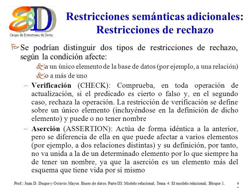 Prof.: Juan D. Duque y Octavio Mayor. Bases de datos. Parte III: Modelo relacional; Tema 4: El modelo relacional; Bloque 1.48 Restricciones semánticas
