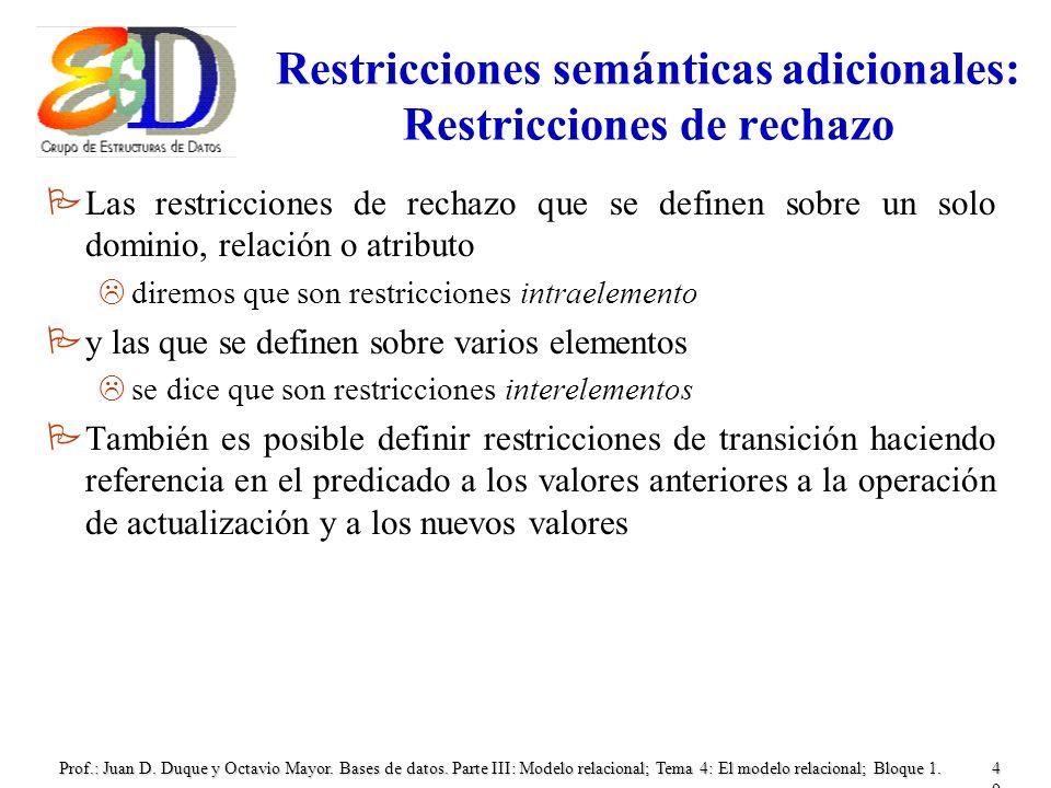 Prof.: Juan D. Duque y Octavio Mayor. Bases de datos. Parte III: Modelo relacional; Tema 4: El modelo relacional; Bloque 1.49 Restricciones semánticas