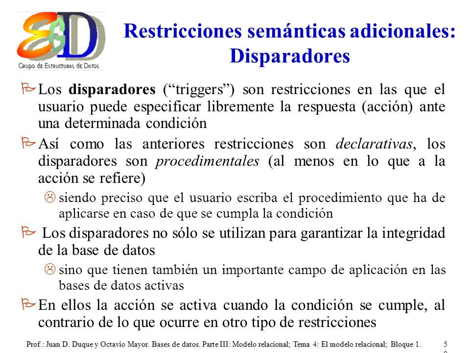 Prof.: Juan D. Duque y Octavio Mayor. Bases de datos. Parte III: Modelo relacional; Tema 4: El modelo relacional; Bloque 1.50 Restricciones semánticas