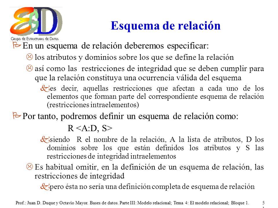 Prof.: Juan D. Duque y Octavio Mayor. Bases de datos. Parte III: Modelo relacional; Tema 4: El modelo relacional; Bloque 1.51 Esquema de relación PEn
