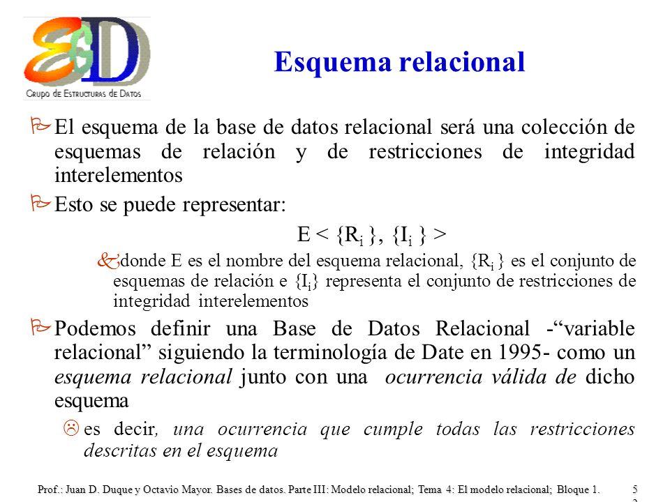 Prof.: Juan D. Duque y Octavio Mayor. Bases de datos. Parte III: Modelo relacional; Tema 4: El modelo relacional; Bloque 1.52 Esquema relacional PEl e