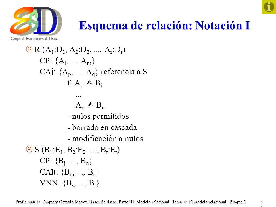 Prof.: Juan D. Duque y Octavio Mayor. Bases de datos. Parte III: Modelo relacional; Tema 4: El modelo relacional; Bloque 1.54 Esquema de relación: Not