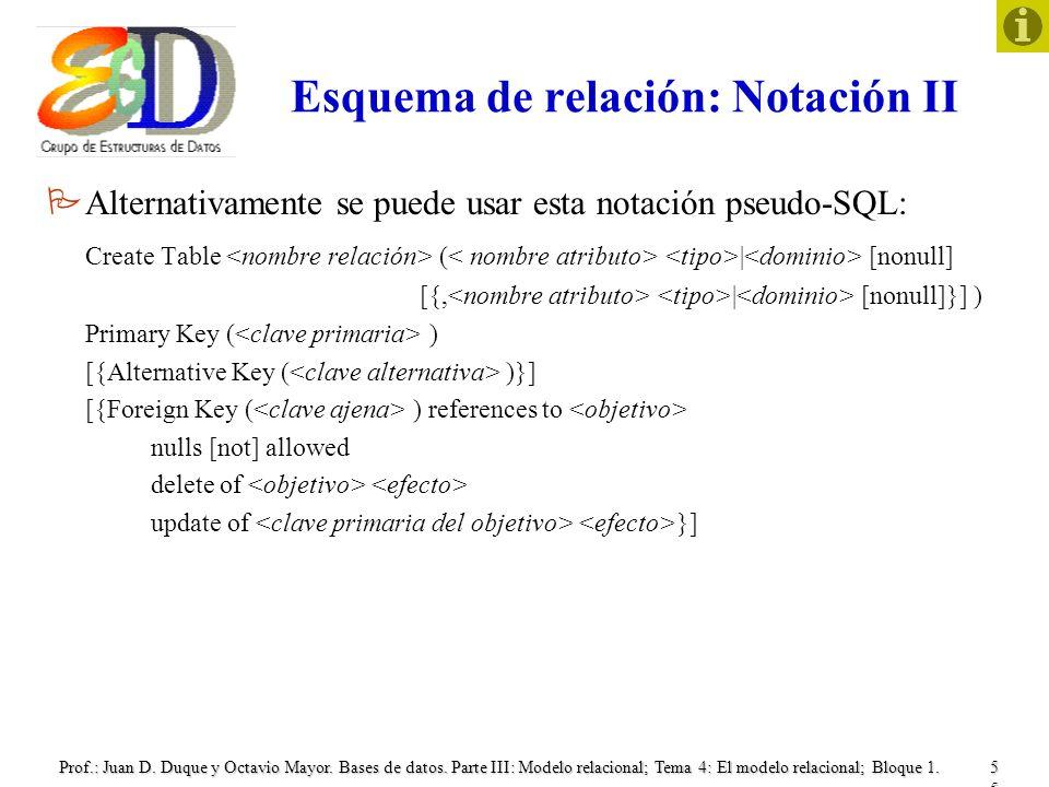Prof.: Juan D. Duque y Octavio Mayor. Bases de datos. Parte III: Modelo relacional; Tema 4: El modelo relacional; Bloque 1.55 Esquema de relación: Not
