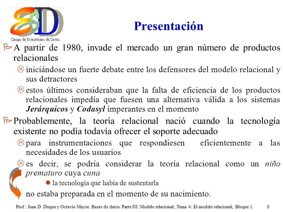 Prof.: Juan D. Duque y Octavio Mayor. Bases de datos. Parte III: Modelo relacional; Tema 4: El modelo relacional; Bloque 1.8 Presentación PA partir de