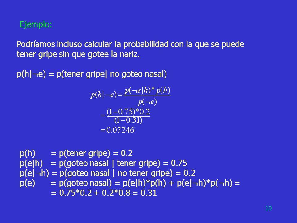 10 p(h) = p(tener gripe) = 0.2 p(e h) = p(goteo nasal   tener gripe) = 0.75 p(e ¬h) = p(goteo nasal   no tener gripe) = 0.2 p(e) = p(goteo nasal) = p(