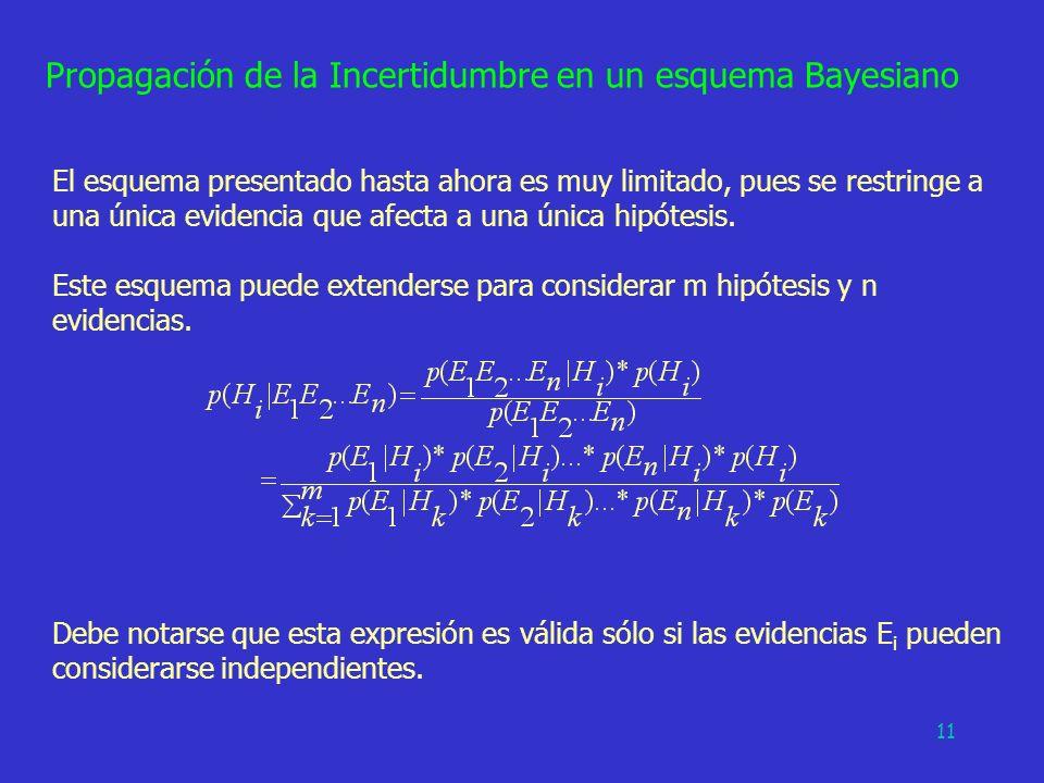 11 Propagación de la Incertidumbre en un esquema Bayesiano El esquema presentado hasta ahora es muy limitado, pues se restringe a una única evidencia