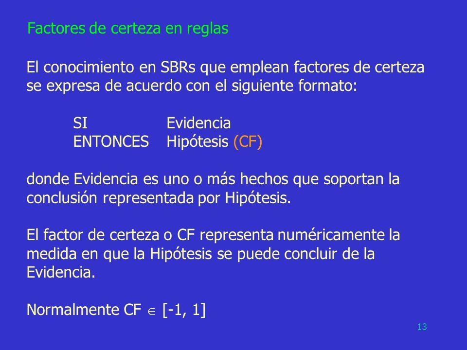 13 Factores de certeza en reglas El conocimiento en SBRs que emplean factores de certeza se expresa de acuerdo con el siguiente formato: SI Evidencia