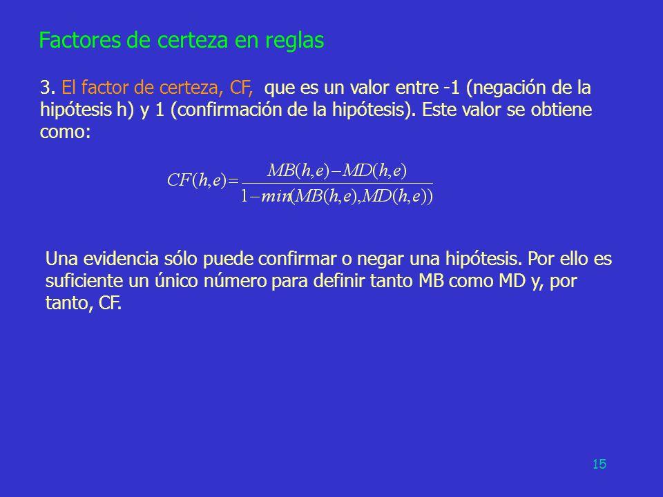 15 Factores de certeza en reglas 3. El factor de certeza, CF, que es un valor entre -1 (negación de la hipótesis h) y 1 (confirmación de la hipótesis)