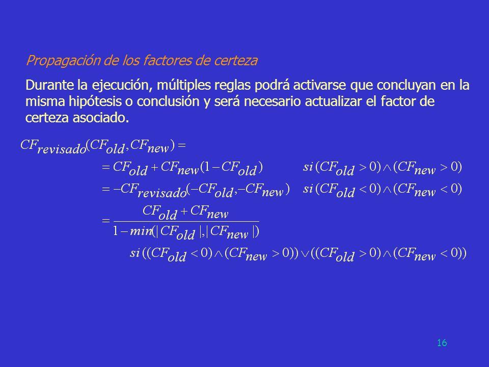 16 Propagación de los factores de certeza Durante la ejecución, múltiples reglas podrá activarse que concluyan en la misma hipótesis o conclusión y se