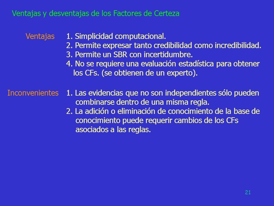 21 Ventajas y desventajas de los Factores de Certeza Ventajas1. Simplicidad computacional. 2. Permite expresar tanto credibilidad como incredibilidad.