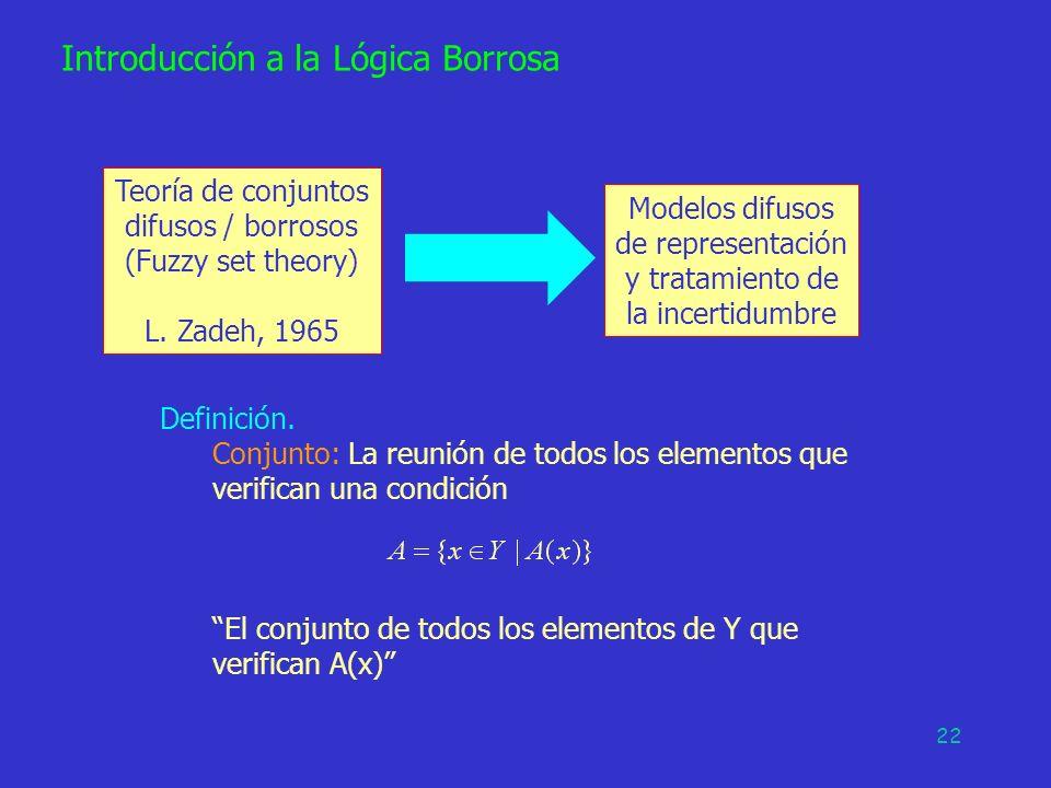 22 Introducción a la Lógica Borrosa Teoría de conjuntos difusos / borrosos (Fuzzy set theory) L. Zadeh, 1965 Modelos difusos de representación y trata