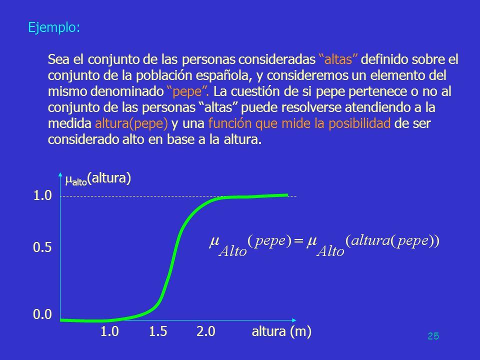 25 Ejemplo: Sea el conjunto de las personas consideradas altas definido sobre el conjunto de la población española, y consideremos un elemento del mis