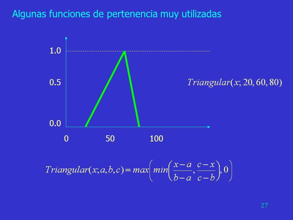 27 Algunas funciones de pertenencia muy utilizadas 1.0 0.5 0.0 050100