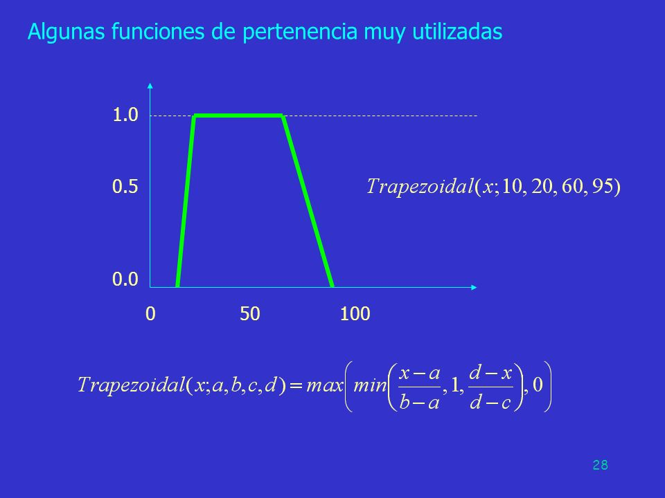 28 Algunas funciones de pertenencia muy utilizadas 1.0 0.5 0.0 050100