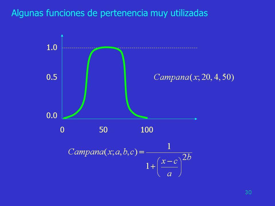 30 Algunas funciones de pertenencia muy utilizadas 1.0 0.5 0.0 050100
