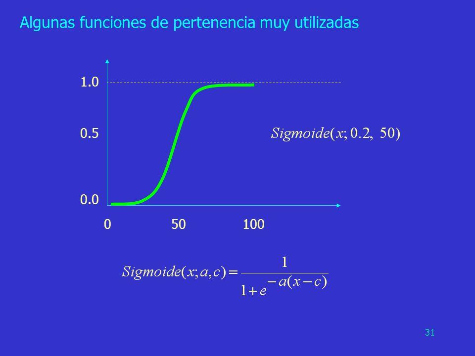 31 Algunas funciones de pertenencia muy utilizadas 1.0 0.5 0.0 050100
