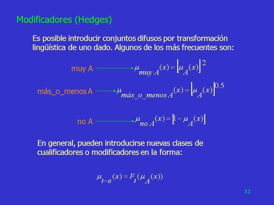 32 Modificadores (Hedges) Es posible introducir conjuntos difusos por transformación lingüística de uno dado. Algunos de los más frecuentes son: muy A