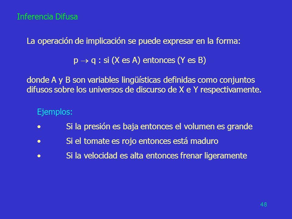 48 Inferencia Difusa La operación de implicación se puede expresar en la forma: p q : si (X es A) entonces (Y es B) donde A y B son variables lingüíst