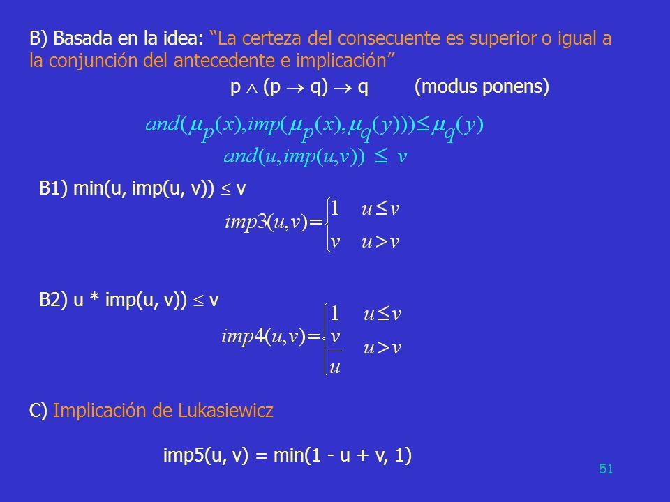 51 B) Basada en la idea: La certeza del consecuente es superior o igual a la conjunción del antecedente e implicación p (p q) q (modus ponens) B1) min