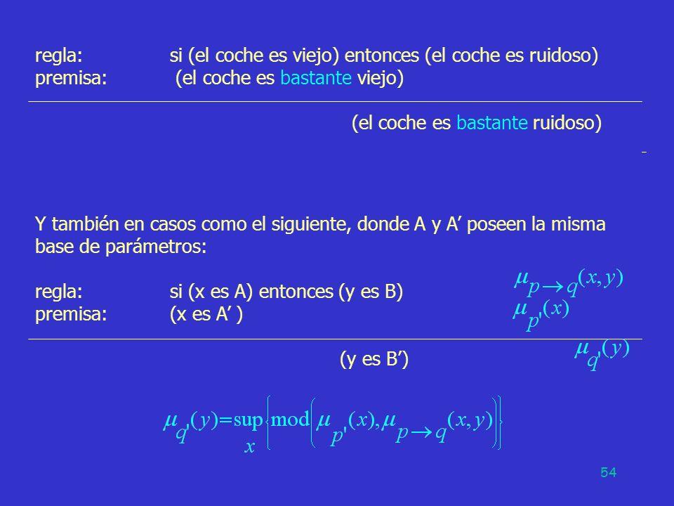 54 Todas estas expresiones son válidas para la realización de inferencia en casos análogos al siguiente: regla:si (x es A) entonces (y es B) premisa:(