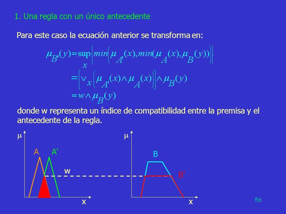 56 1. Una regla con un único antecedente Para este caso la ecuación anterior se transforma en: donde w representa un índice de compatibilidad entre la