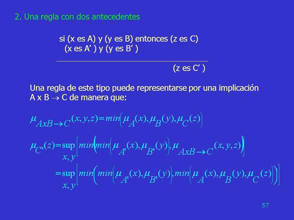 57 si (x es A) y (y es B) entonces (z es C) (x es A ) y (y es B ) (z es C ) 2. Una regla con dos antecedentes Una regla de este tipo puede representar