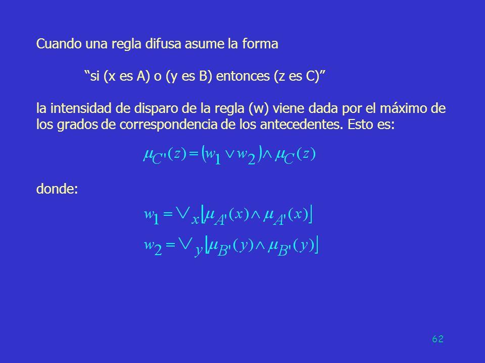 62 Cuando una regla difusa asume la forma si (x es A) o (y es B) entonces (z es C) la intensidad de disparo de la regla (w) viene dada por el máximo d