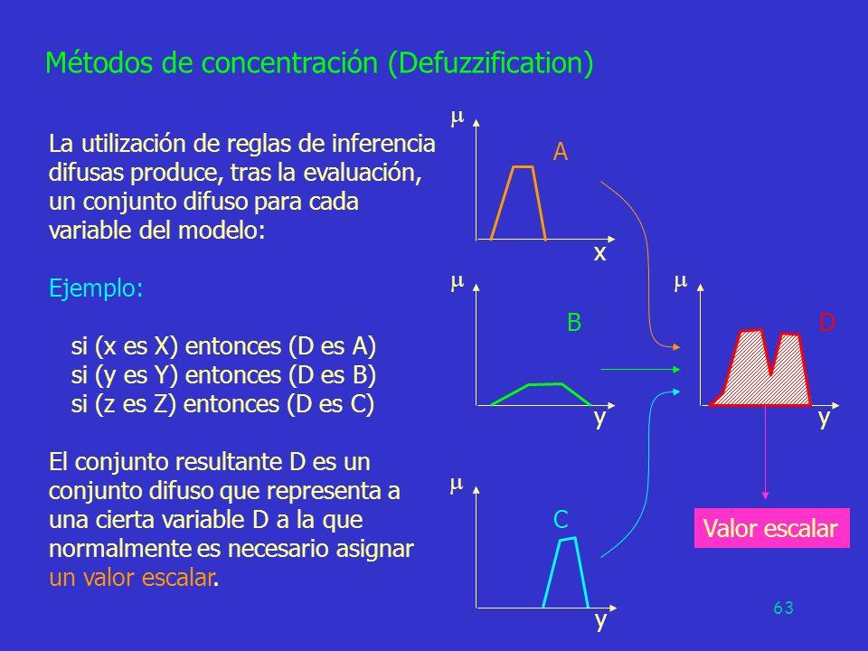 63 Métodos de concentración (Defuzzification) La utilización de reglas de inferencia difusas produce, tras la evaluación, un conjunto difuso para cada
