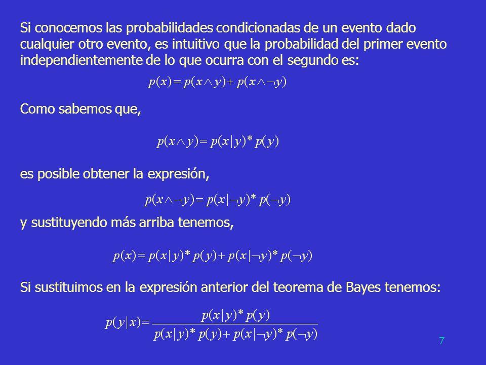 7 Si conocemos las probabilidades condicionadas de un evento dado cualquier otro evento, es intuitivo que la probabilidad del primer evento independie