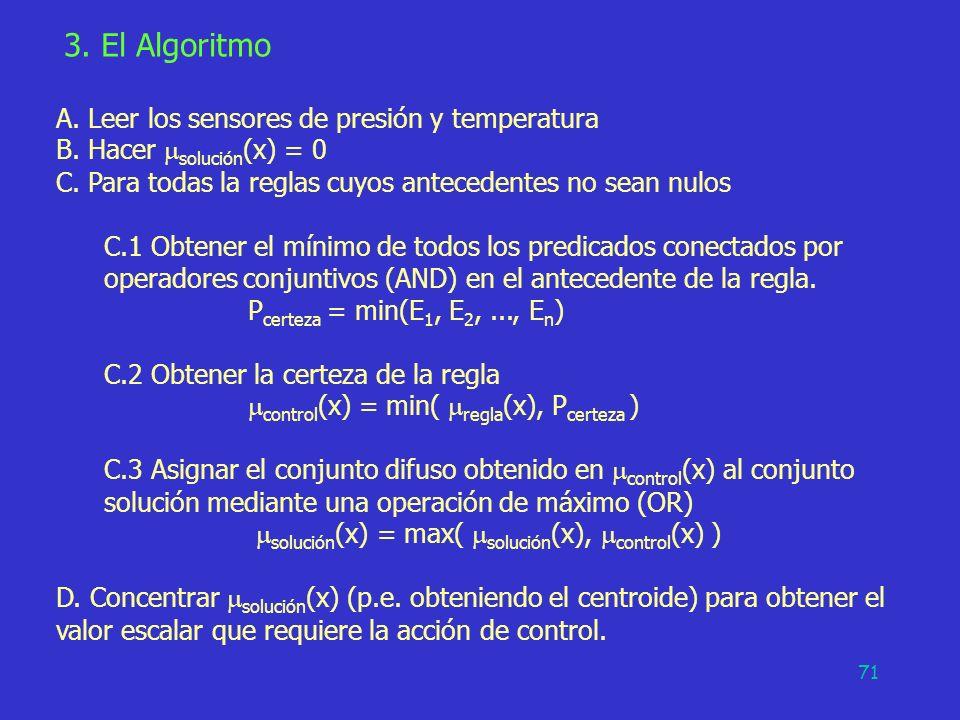 71 3. El Algoritmo A. Leer los sensores de presión y temperatura B. Hacer solución (x) = 0 C. Para todas la reglas cuyos antecedentes no sean nulos C.