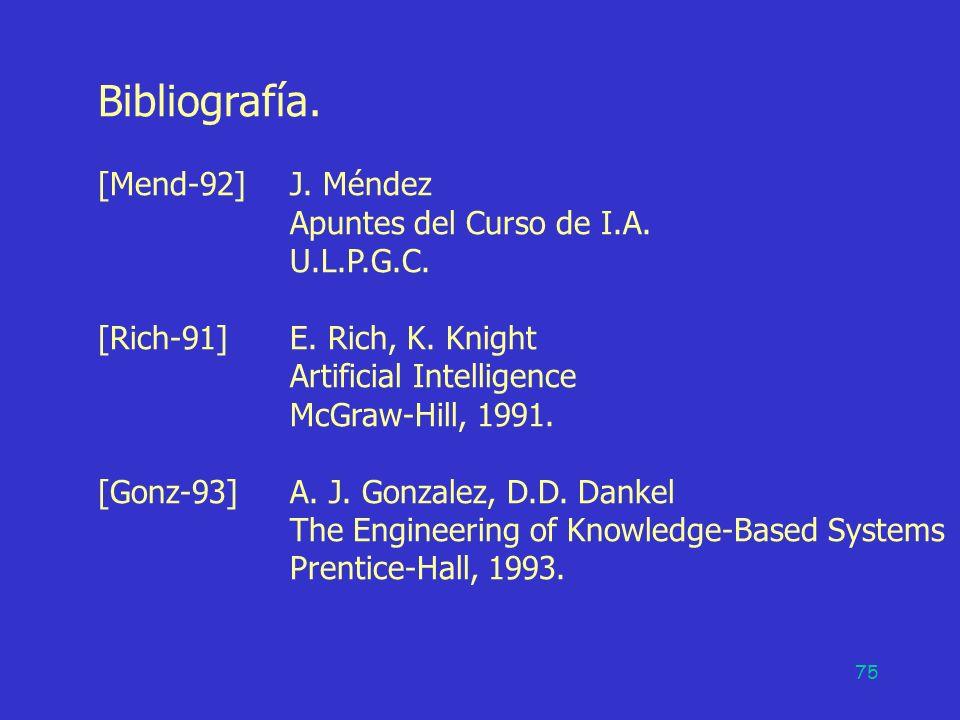75 Bibliografía. [Mend-92]J. Méndez Apuntes del Curso de I.A. U.L.P.G.C. [Rich-91] E. Rich, K. Knight Artificial Intelligence McGraw-Hill, 1991. [Gonz