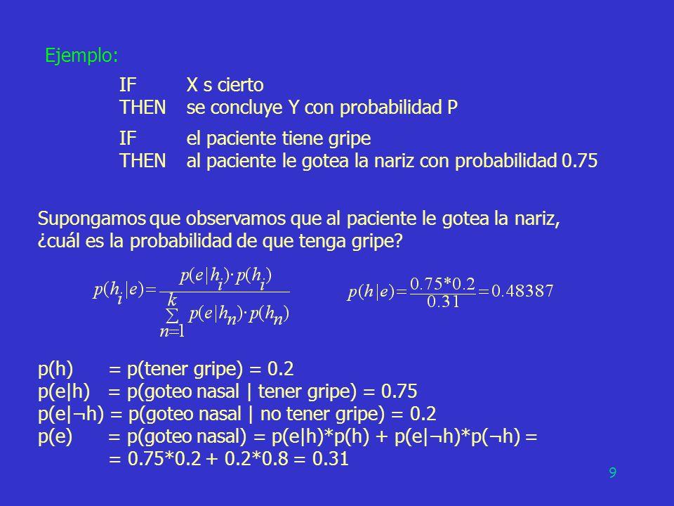9 Ejemplo: IF X s cierto THENse concluye Y con probabilidad P IF el paciente tiene gripe THENal paciente le gotea la nariz con probabilidad 0.75 Supon