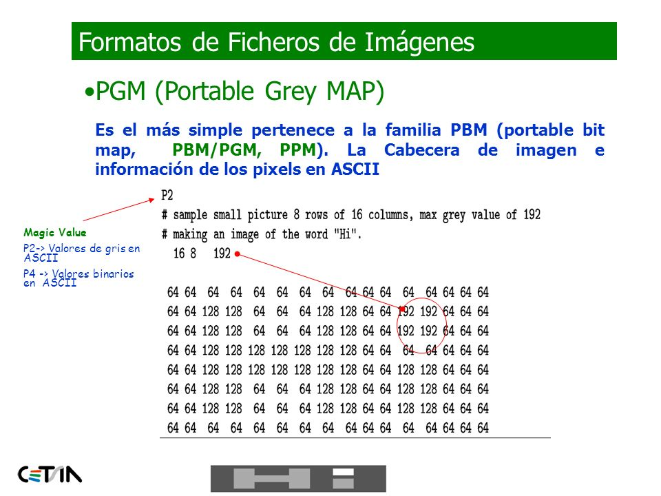 Formatos de Ficheros de Imágenes GIF (Graphics Interchange Format) Limitado a 8 bits/pixel para color y gray-scale 0 R0 G0 B0 1 R1 G1 B1 8-bit index 2 R2 G2 B2 254 R254 G254 B254 255 R255 G255 B255 RED GREEN BLUE
