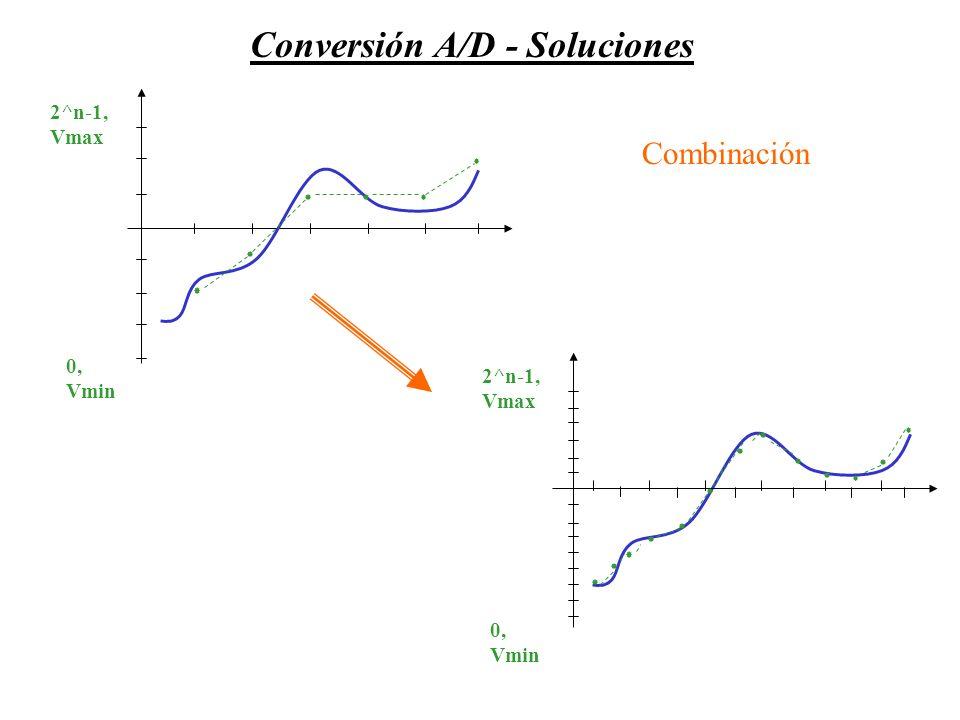 0, Vmin 2^n-1, Vmax 0, Vmin 2^n-1, Vmax Combinación Conversión A/D - Soluciones