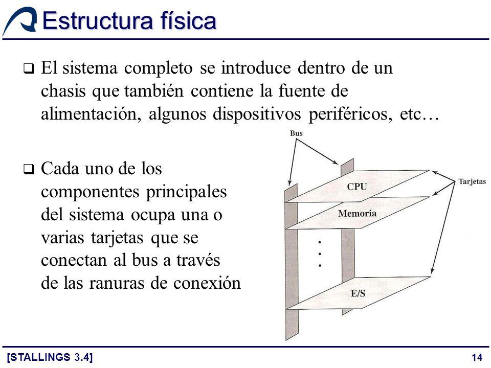 14 Estructura física El sistema completo se introduce dentro de un chasis que también contiene la fuente de alimentación, algunos dispositivos perifér