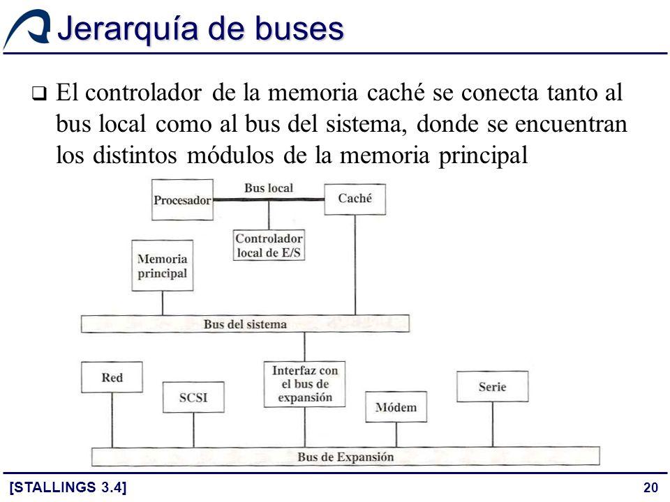 20 Jerarquía de buses El controlador de la memoria caché se conecta tanto al bus local como al bus del sistema, donde se encuentran los distintos módu