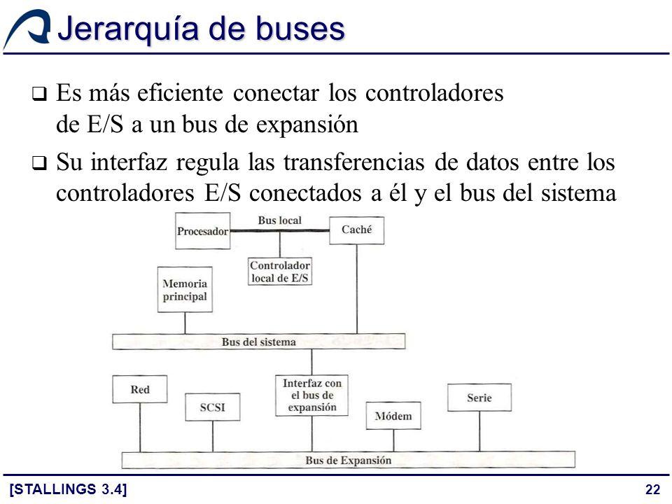 22 Jerarquía de buses Es más eficiente conectar los controladores de E/S a un bus de expansión Su interfaz regula las transferencias de datos entre lo